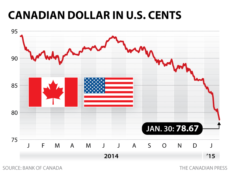 Bank of Canada_CWAN_cp-cdn-dollar-012815