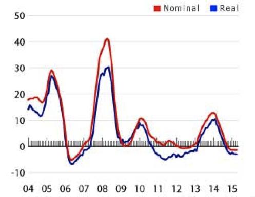 CWAN China Volatility 2