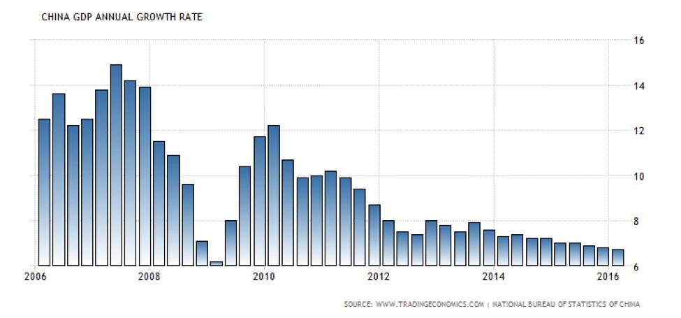 CWAN China Volatility